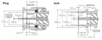 mini bnc connectors amphenol rf interface dimensions