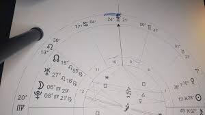 Gemini Midheaven 3 Intermediate Level Understanding Your Astrology Chart