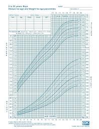 Child Height Calculator 2019