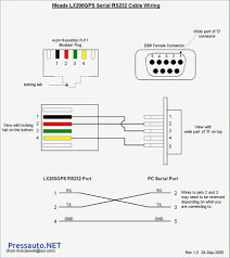 null modem cable wiring diagram cat 5 cable wiring diagram libraries ipod cable wire diagram wiring diagram todays null modem cable wiring diagram cat 5