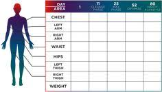Advocare Measurement Chart 20 Best Advocare One 80 Images Advocare 24 Day Challenge
