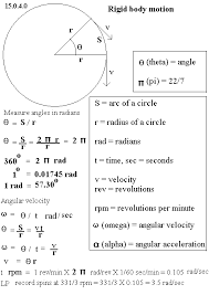 see diagram 15 0 4 2 angular velocity ω omega see diagram 15 0 4 1 axis of rotation of the earth 1 for an object moving in a circle