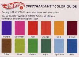 Antifreeze Color Chart Spectraflame Hot Wheels Wiki Fandom