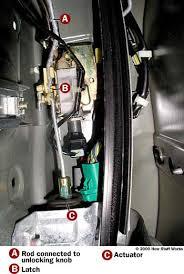 inside a car door