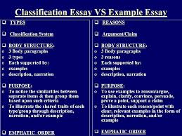 division or classification essay prewriting prewriting  decide  classification essay vs example essay 39  types