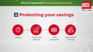 Vishal vashisht is the man who. Health Insurance Plans Medical Insurance Mediclaim Policy Hdfc Ergo