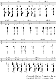 Clarinet Chromatic Scale Finger Chart 35 Punctual Clarinet Scale Finger Chart