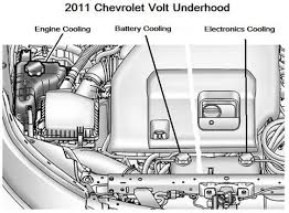 the chevrolet volt cooling heating systems explained gm volt the power electronics coolant loop