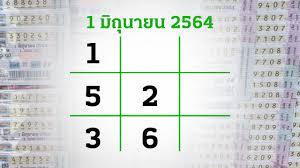 รวมข่าวหวย มาแรง เลขเด็ด ก่อนหวยออก 1 มิถุนายน 2564 แห่ขอหวย เจ้าแม่ประทุมทิพย์ ต้นตะเคียนยักษ์ จมอยู่ในน้ำมานานหลายร้อยปี Jq3orwytcwlpum