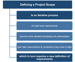 Creating A Project Scope Statement