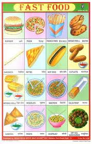 Junk Food Chart Indian School Chart Fast Food School Posters Food Chart