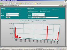Bar Chart In Asp Net Professional 3d Chart Reports Using Asp Net 2 0 Part Iii