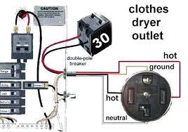 220 dryer plug dryer plug wiring custom wiring diagram 4 wire plug 220 dryer plug 3 wire for dryer diagram wiring diagrams schematics co v outlet 220 dryer