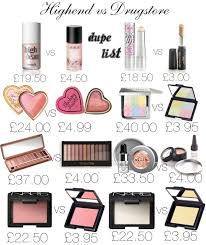 makeup s high end vs a dupe list