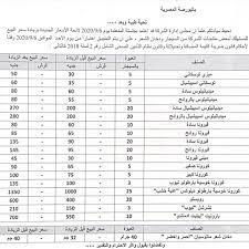 بسيط حصيرة محمص اسعار جميع انواع السجائر فى مصر -  electricite-generale-haute-savoie.com