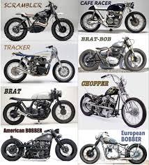Motorcycle Types Chart Motorcycle Styles Chart Disrespect1st Com