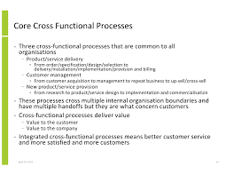 Bpm Business Process Management Crm And Cross Functional