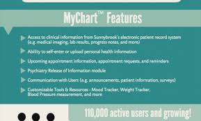 My Medical Chart Olol Studious Franciscan Health System My Chart Chi Franciscan