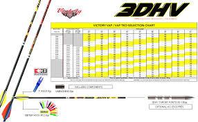 Victory Arrow Chart Freccie E Accessori Arrows And Accessories Flechas Y