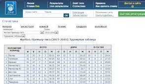 Букмекерская Контора Зенит Актуальный Адрес
