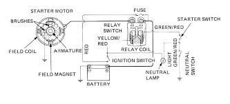 honda big red ignition wiring honda image wiring 1985 honda atc 250 not starting electric start but kick on honda big red ignition wiring diagram