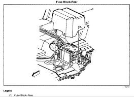 chevy trailblazer fuse box chevy trailblazer fuse box wiring 2006 Chevy Trailblazer Rear Fuse Box schematics and diagrams tail light not working on 2002 chevy chevy trailblazer fuse box rear fuse 2006 chevy trailblazer rear fuse box
