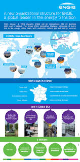 Singapore Power Organisation Chart Overview Of Engie Business Line Activities