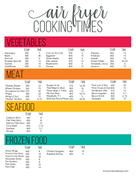 Electric Pressure Cooker Time Chart Pdf Printable Cheat Sheet For Air Fryer Oven