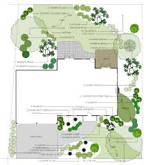 Garden Design & Layout Software - Online Garden Designer and Free ...