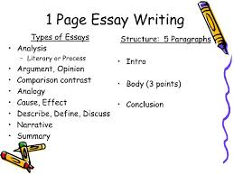 tips for educational documents underneath demand writing essays writing essays will not shield all types of producing you are going to do at school however does shield the main models so you will manuals to essay