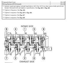 Can i have all the torque specs for a 1.9l dual overhead cam sl2 ...