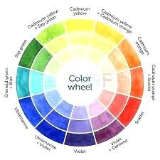 Benjamin Moore Paint Color Wheel Chart Paint Color Wheel Pros Cons Of Schemes Behr Colour Chart
