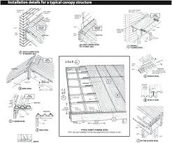 steel roofing installation installing corrugated metal roofing a fresh how to install corrugated metal roof 1