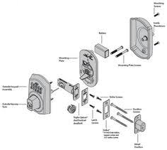 schlage camelot keyless top exploded view exploded view