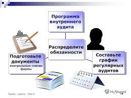 Презентация на тему Оценка Аудиты Цели изучения По окончании  19 Подготовьте документы контрольные