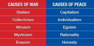 the causes of war and those of peace the objective standard causes of war and those of peace chart