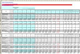 Финансовые расчеты и графики в excel Финансовая математика и  Финансовый анализ Баланс