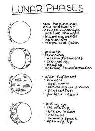Lunar Phase Chart Moon Phase Chart Tumblr