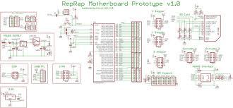 reprap blog rs485 circuit = success ramps 1.4 wiring guide at Reprap Wiring Diagram