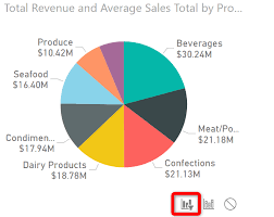 Average Pie Chart Create A Power Bi Pie Chart In 6 Easy Steps Goskills