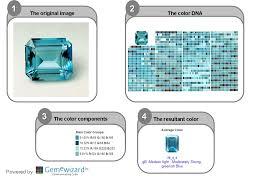 Aquamarine Color Chart Gemewizard Color Report Exploring The Deep Sea Color Of