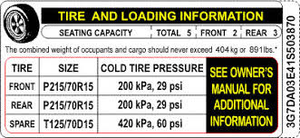 2002 Ford Explorer Tire Size Chart Find The Best New Tires For Your Car Truck Or Suv