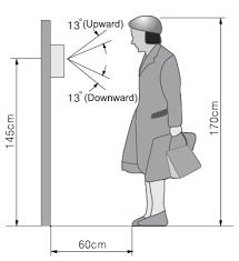 commax apartment building door camera drc uc installation position