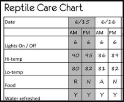 Reptile Food Chart Malibu Pet Care