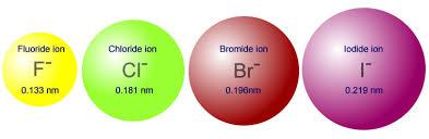 ionic size periodicity 5 22 ionic radius