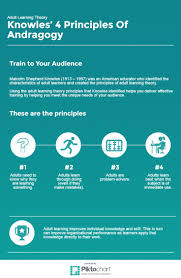 best ideas about adult learning theory teaching adult learning theory infographic elearninginfographics com adult learning