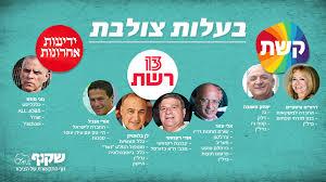 בקרוב יפורסמו בתקשורת בישראל הפרשות חמורות ביותר .וישראל שכבר ראתה הכול כבר לא תתפלא Images?q=tbn:ANd9GcTmKp3G7Z9lHkoJcYZ0T4B_rq0CLPqDUYxSAw&usqp=CAU