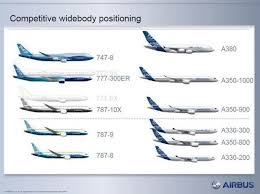 Boeing Aircraft Size Chart Boeing 777x Vs Airbus A350 What Plane Is Best Simple Flying