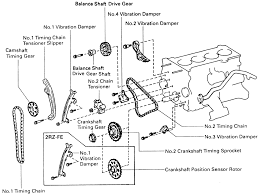 Repair Guides | Engine Mechanical | Timing Chain | AutoZone.com