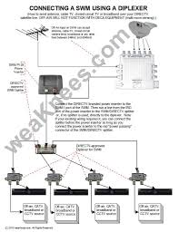 directv swm wiring diagrams and resources in direct tv satellite dish diagram